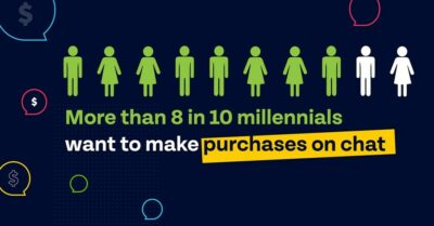 """infographic """"More than 8 in 10 millennials want to make on chat"""""""