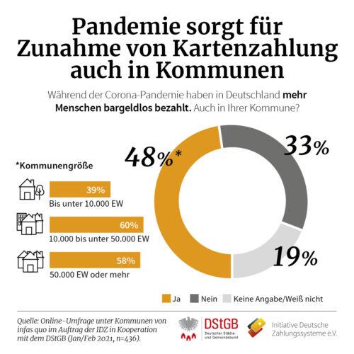 Infografik: Bezahlung in Kommunen