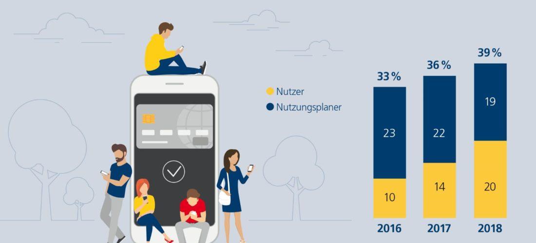 Jeder fünfte Deutsche nutzt Mobile Payment