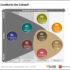 Grafik zur KI im Handel, copyright: EHI
