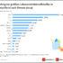 Statistik zum Lebensmitteleinzelhandel; copyright: EHI