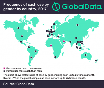 Infographic on cash use for men and women around the world; copyright: GlobalData