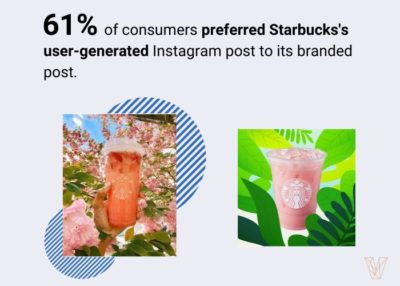 A comparison between two pictures of starbucks cups