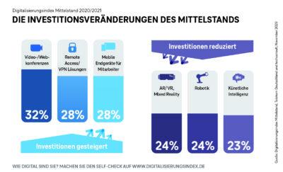 Grafik; copyright: Telekom