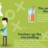 Flat design infographic with a consumer, a glass of juice, a tractor and a store; copyright: The Food Marketing Institute