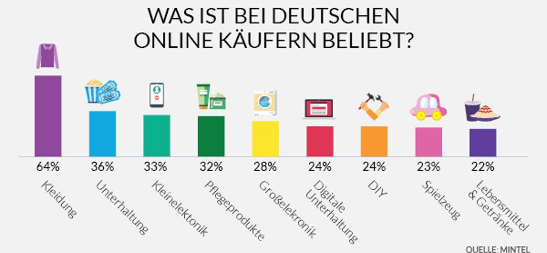 Fast alle Deutschen kaufen inzwischen online ein