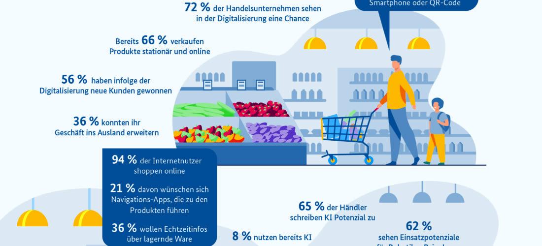 Digitalisierung stärkt Handel und Gastgewerbe