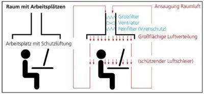 Zeichnung; Copyright: Fraunhofer IBP